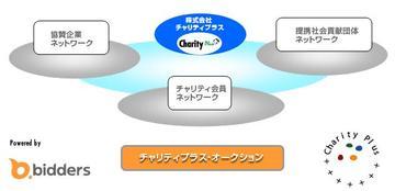 チャリティ2009 04 26-1.JPG
