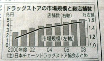 2009 05 06-4.JPG